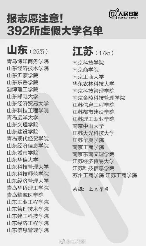 报志愿注意!392所虚假大学名单,山东省内25所