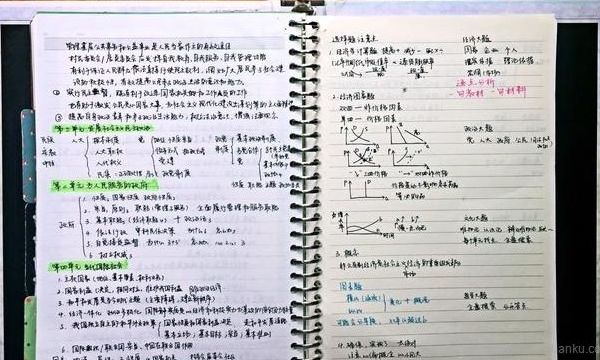 学霸的笔记