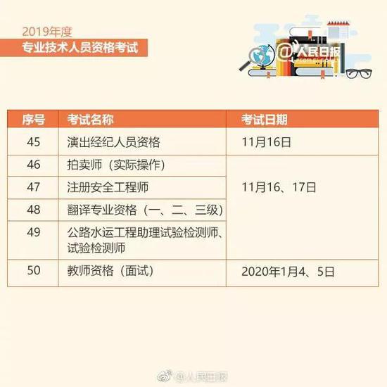 2019年翻译专业资格考试